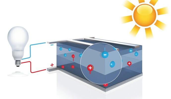 afbeelding die uitlegt welke verschillende lagen er in een zonnepaneel zitten.