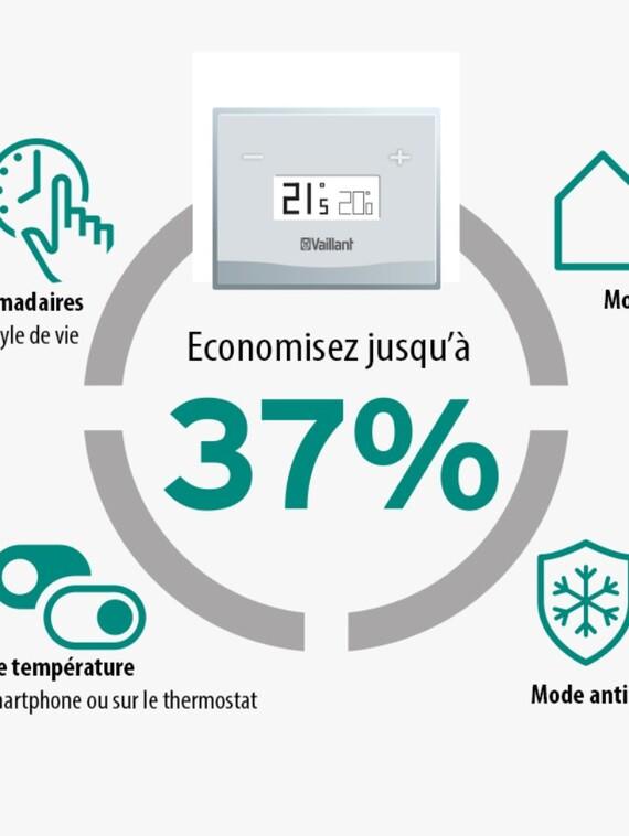 Le thermostat connecté vSMART peut offfrie des économies d'énergie allant jusqu'à 37%, par rapport à un thermostat on/off non-programmable.